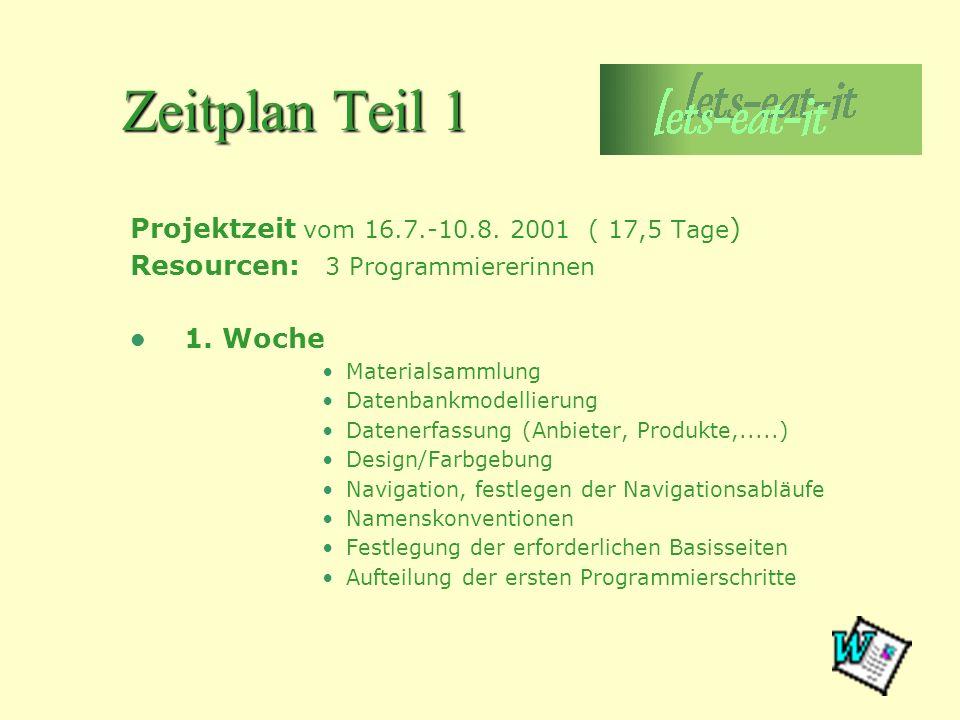 Zeitplan Teil 1 Anleitung: