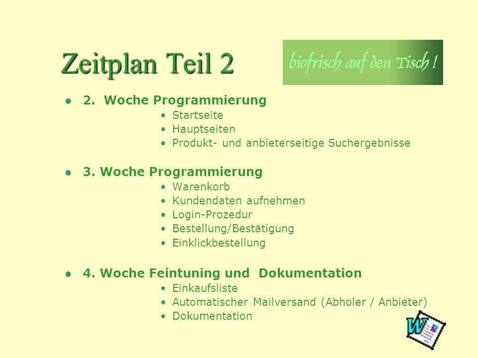 Zeitplan Teil 2 Anleitung: