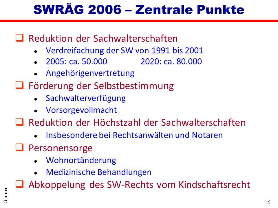 SWRÄG 2006 – Zentrale Punkte