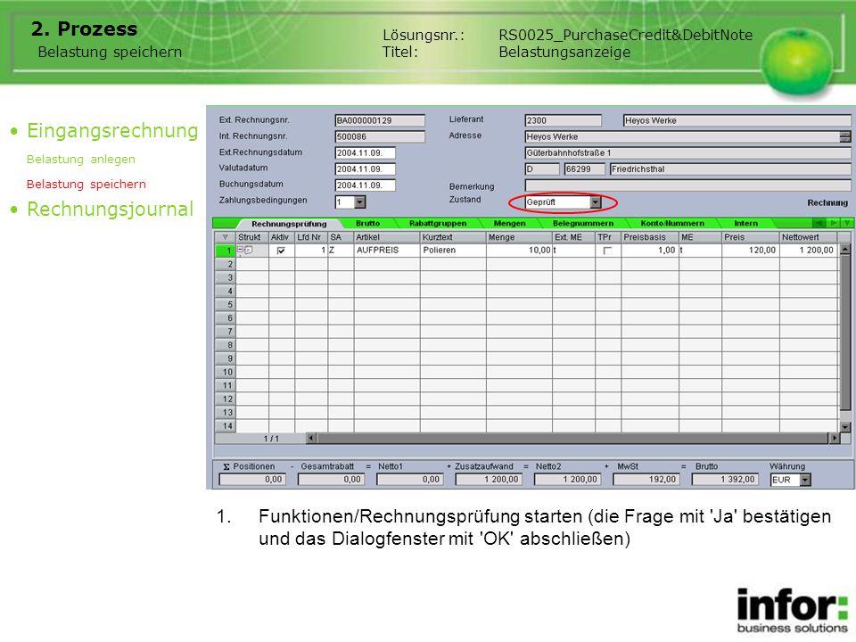 Prozess Eingangsrechnung Rechnungsjournal