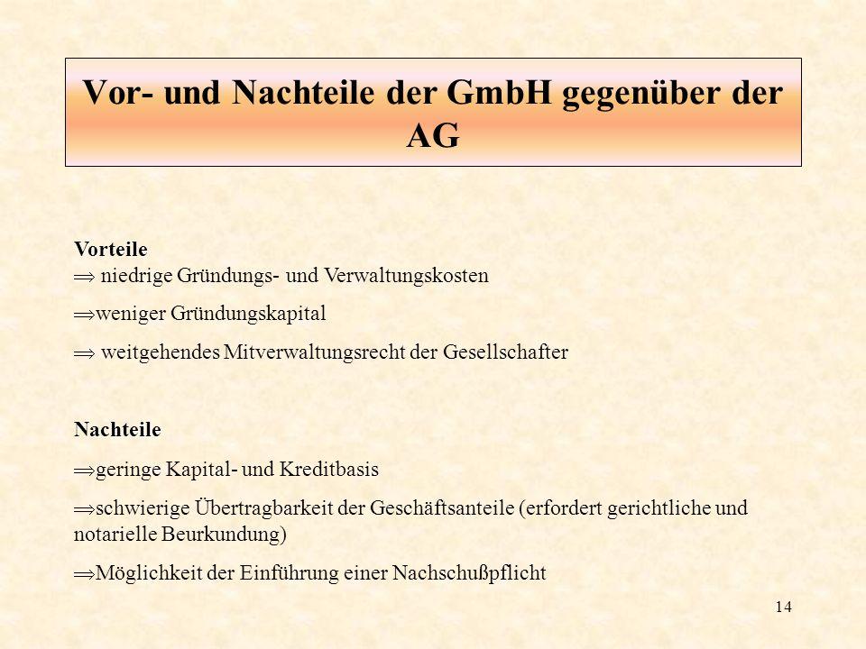 (Gesellschaft mit beschränkter Haftung) - ppt video online ...