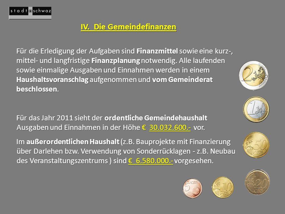 IV. Die Gemeindefinanzen