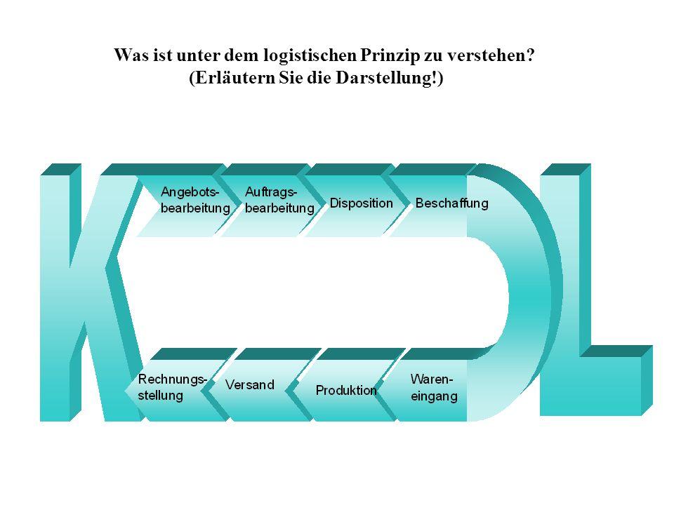 Was ist unter dem logistischen Prinzip zu verstehen