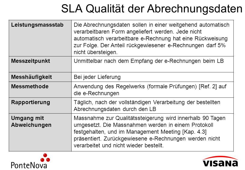SLA Qualität der Abrechnungsdaten