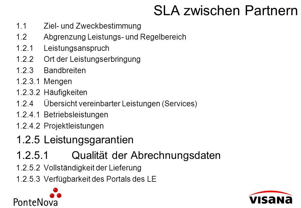 SLA zwischen Partnern 1.2.5 Leistungsgarantien