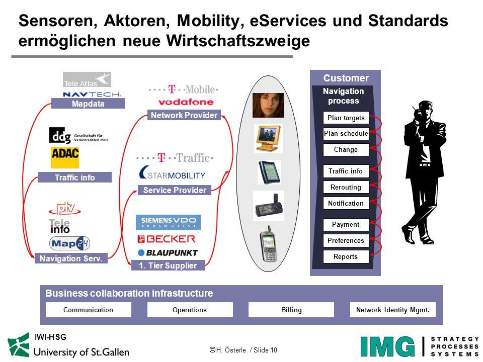 Sensoren, Aktoren, Mobility, eServices und Standards ermöglichen neue Wirtschaftszweige