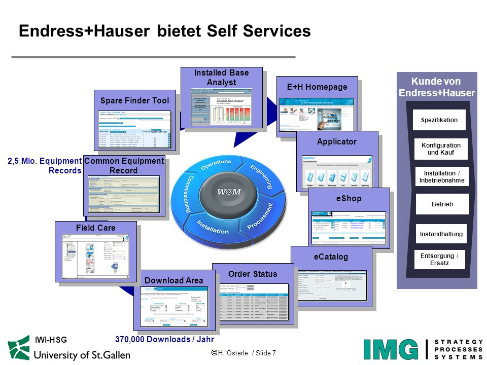 Endress+Hauser bietet Self Services