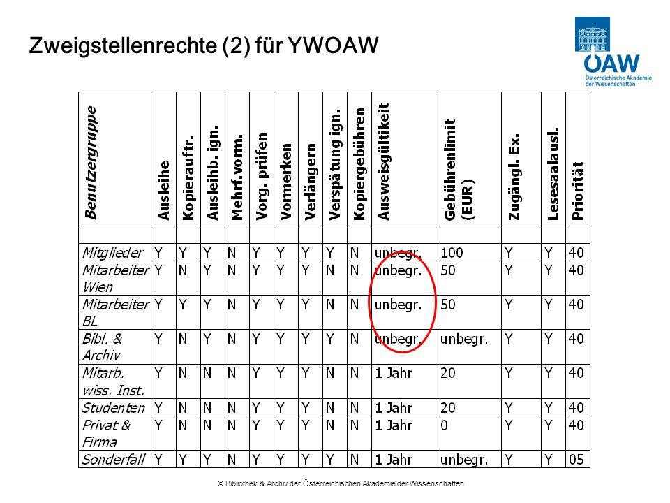 Zweigstellenrechte (2) für YWOAW
