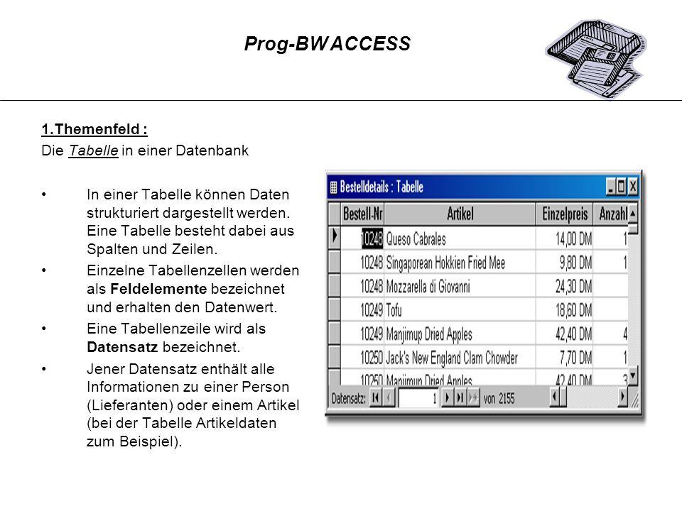 Prog-BW ACCESS 1.Themenfeld : Die Tabelle in einer Datenbank