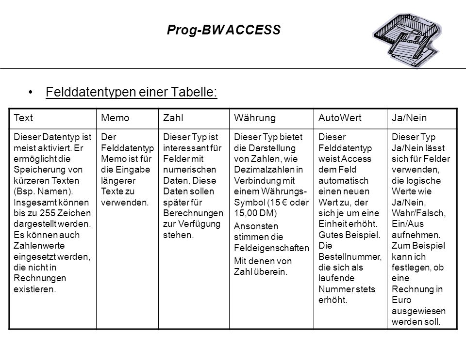 Felddatentypen einer Tabelle: