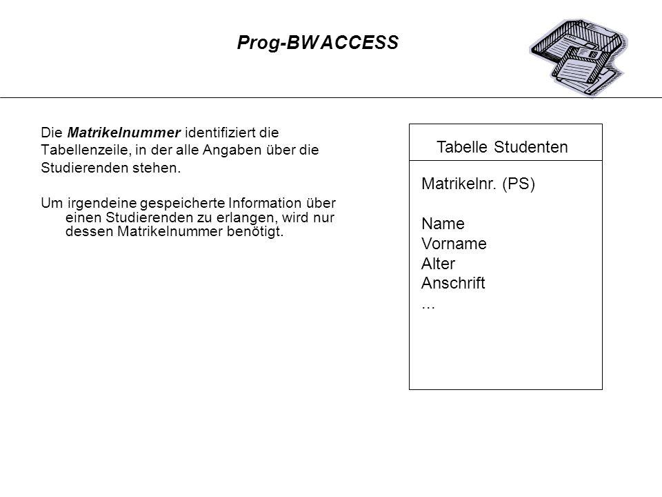 Prog-BW ACCESS Tabelle Studenten Matrikelnr. (PS) Name Vorname Alter