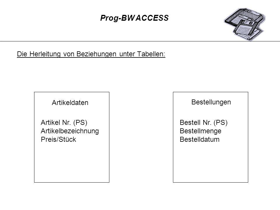 Prog-BW ACCESS Die Herleitung von Beziehungen unter Tabellen: Artikeldaten. Artikel Nr. (PS) Artikelbezeichnung.