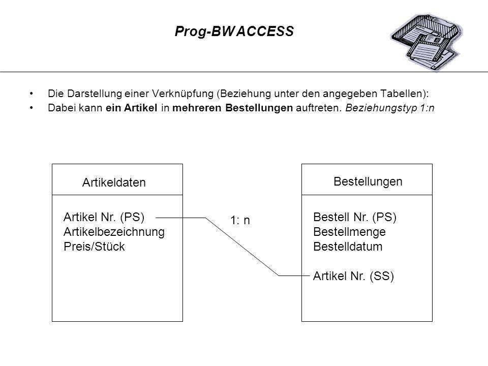 Prog-BW ACCESS Artikeldaten Bestellungen Artikel Nr. (PS)