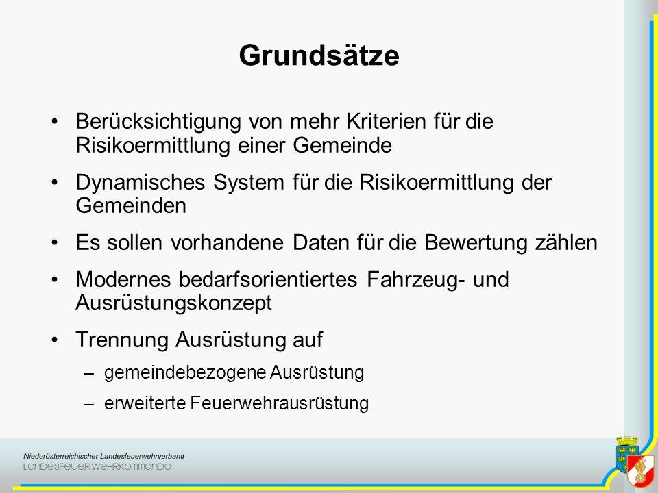 Grundsätze Berücksichtigung von mehr Kriterien für die Risikoermittlung einer Gemeinde. Dynamisches System für die Risikoermittlung der Gemeinden.