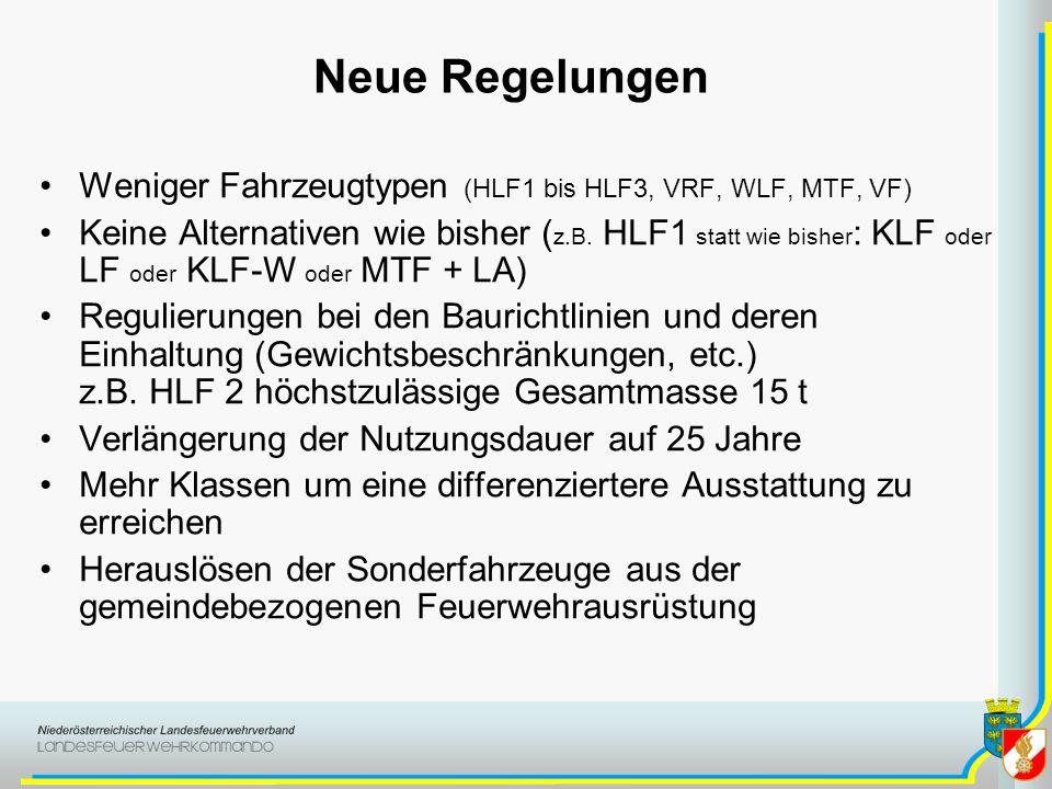 Neue Regelungen Weniger Fahrzeugtypen (HLF1 bis HLF3, VRF, WLF, MTF, VF)