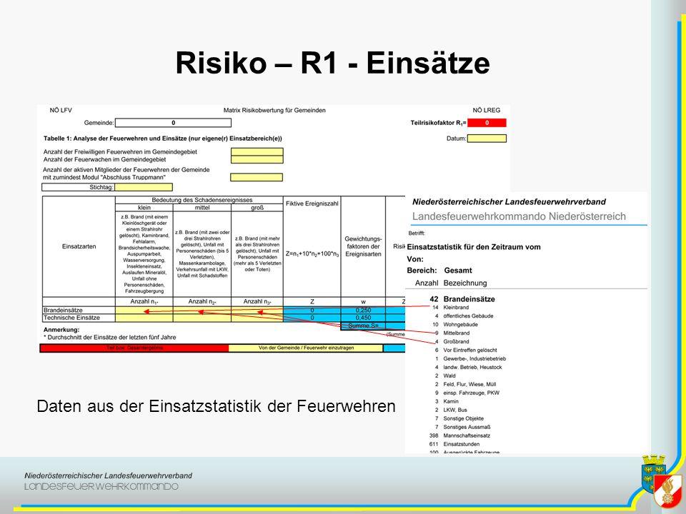 Risiko – R1 - Einsätze Daten aus der Einsatzstatistik der Feuerwehren