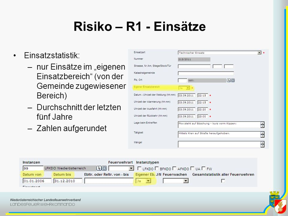 Risiko – R1 - Einsätze Einsatzstatistik:
