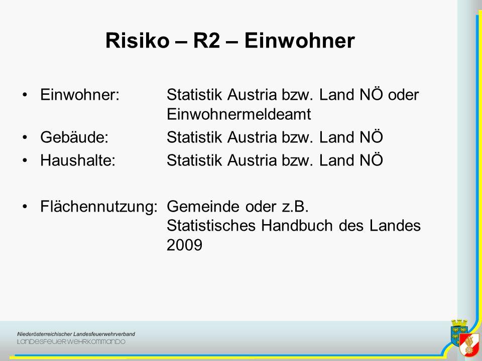 Risiko – R2 – Einwohner Einwohner: Statistik Austria bzw. Land NÖ oder Einwohnermeldeamt. Gebäude: Statistik Austria bzw. Land NÖ.