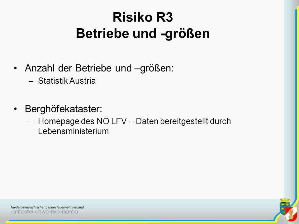 Risiko R3 Betriebe und -größen