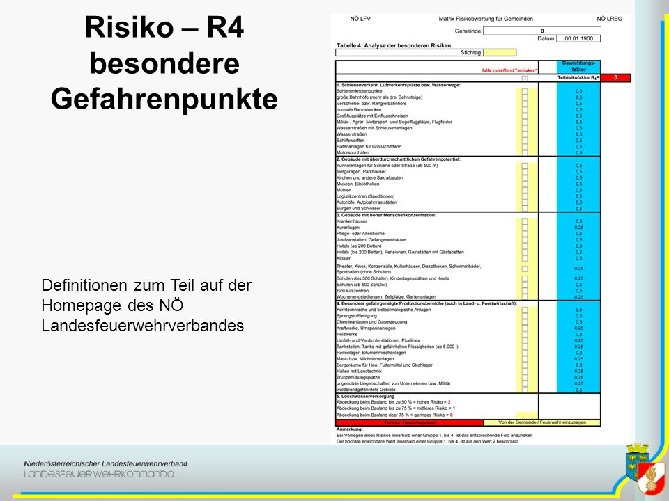Risiko – R4 besondere Gefahrenpunkte