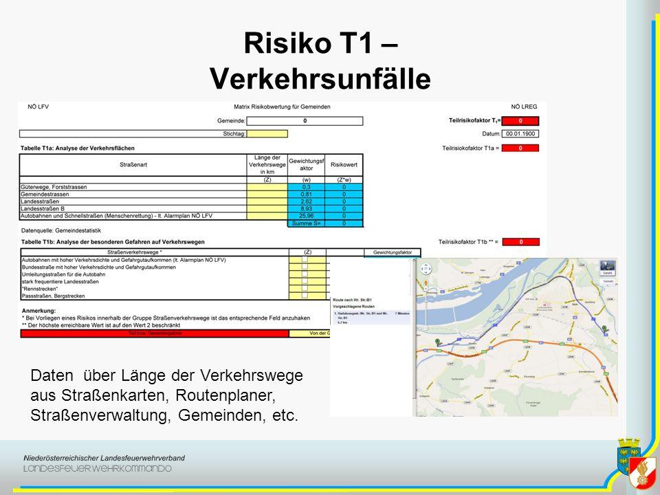 Risiko T1 – Verkehrsunfälle