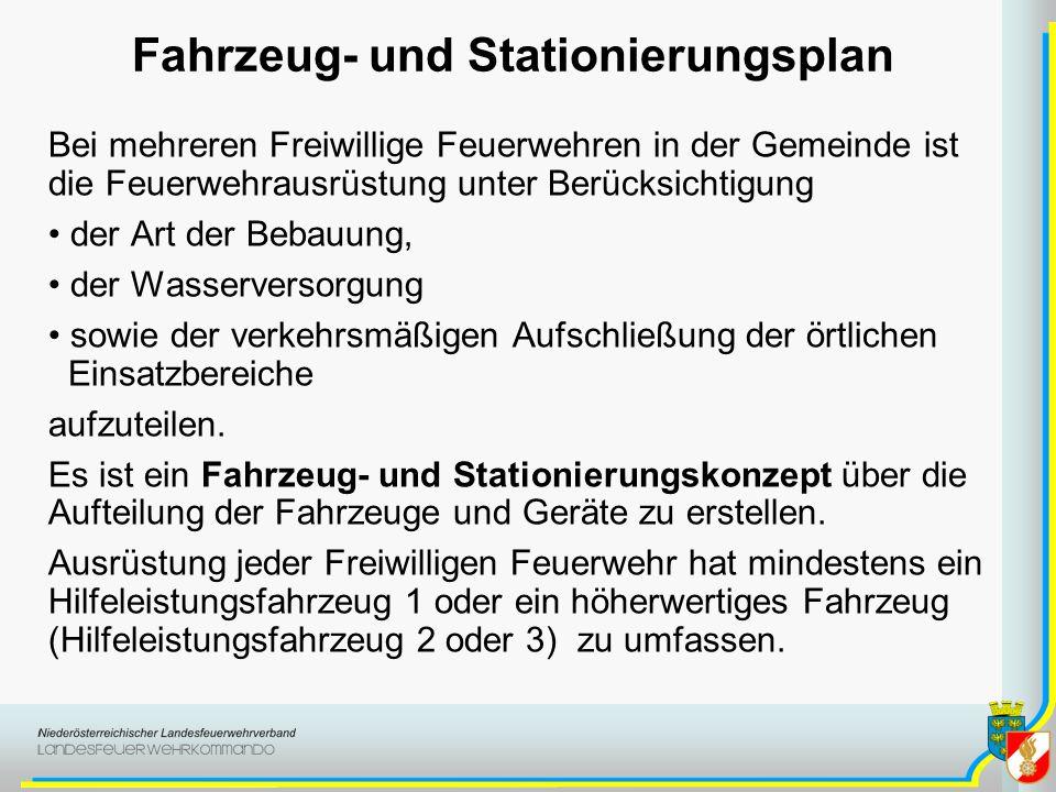 Fahrzeug- und Stationierungsplan