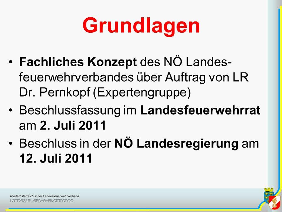 Grundlagen Fachliches Konzept des NÖ Landes-feuerwehrverbandes über Auftrag von LR Dr. Pernkopf (Expertengruppe)