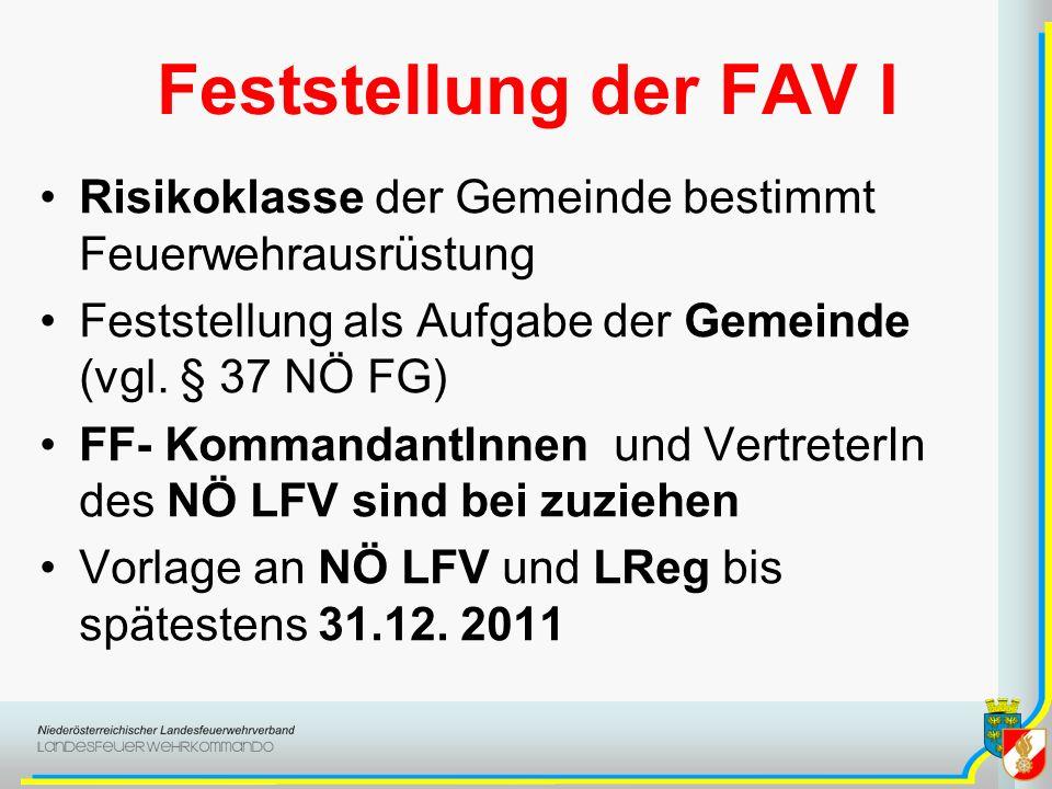 Feststellung der FAV I Risikoklasse der Gemeinde bestimmt Feuerwehrausrüstung. Feststellung als Aufgabe der Gemeinde (vgl. § 37 NÖ FG)