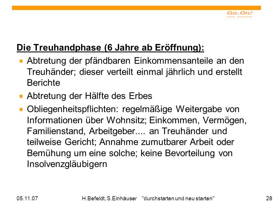 H.Befeldt, S.Einhäuser durchstarten und neu starten