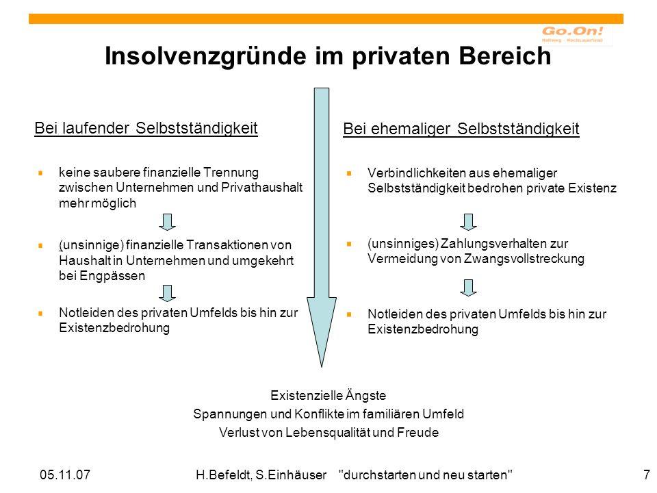 Insolvenzgründe im privaten Bereich