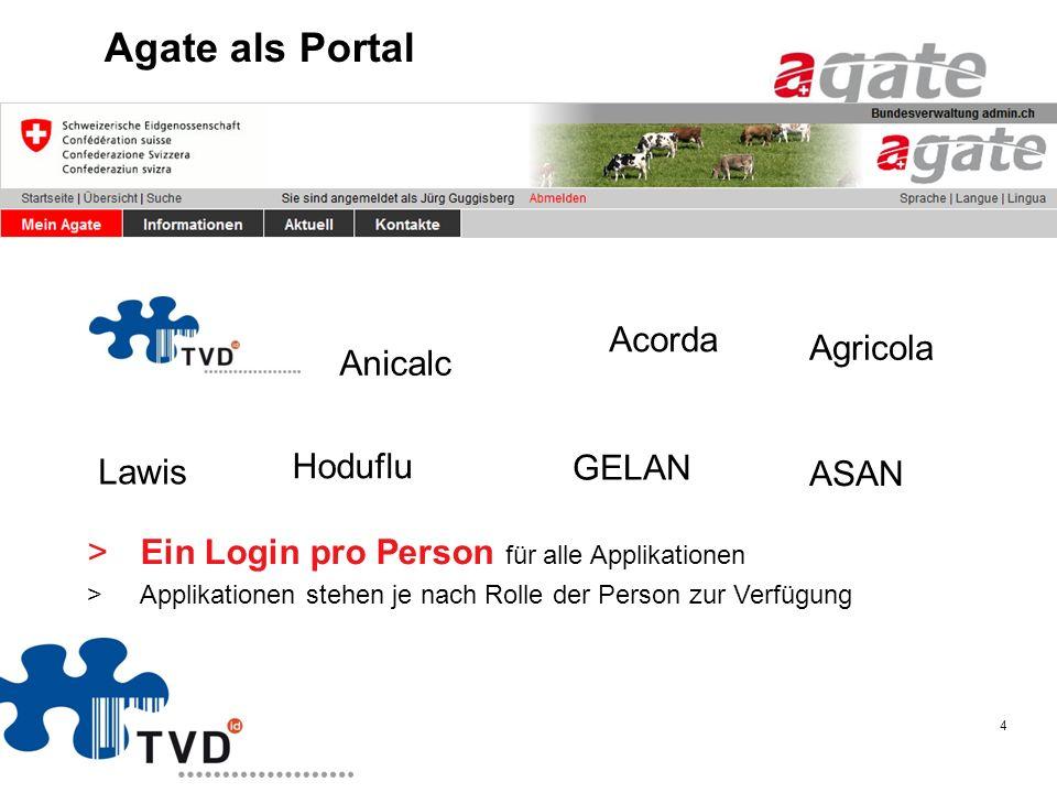 Agate als Portal Acorda Agricola Anicalc Hoduflu GELAN Lawis ASAN