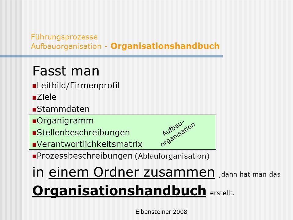 Führungsprozesse Aufbauorganisation - Organisationshandbuch