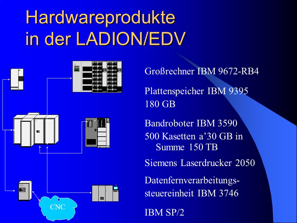 Hardwareprodukte in der LADION/EDV