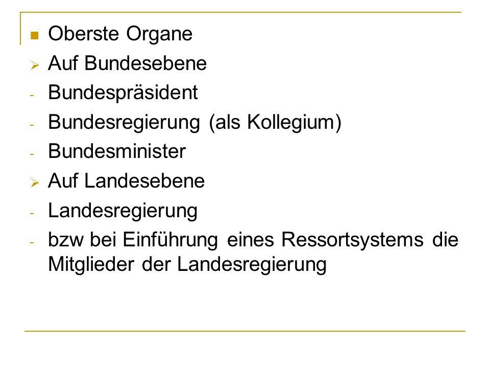 Oberste Organe Auf Bundesebene. Bundespräsident. Bundesregierung (als Kollegium) Bundesminister.