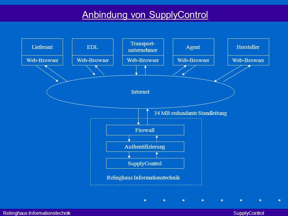 Anbindung von SupplyControl