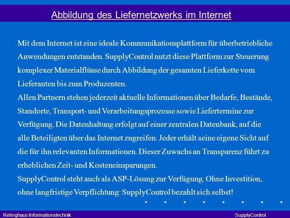Abbildung des Liefernetzwerks im Internet