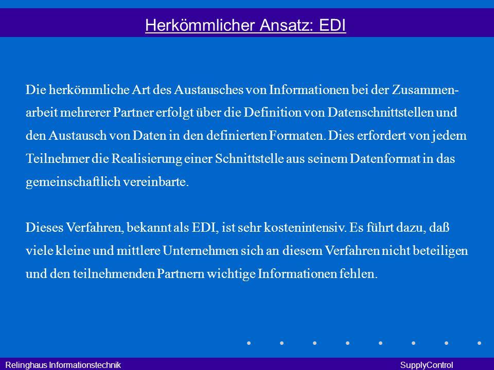 Herkömmlicher Ansatz: EDI