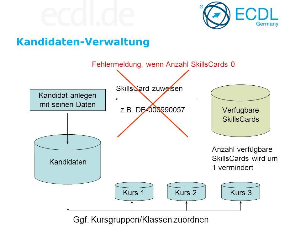 Kandidaten-Verwaltung