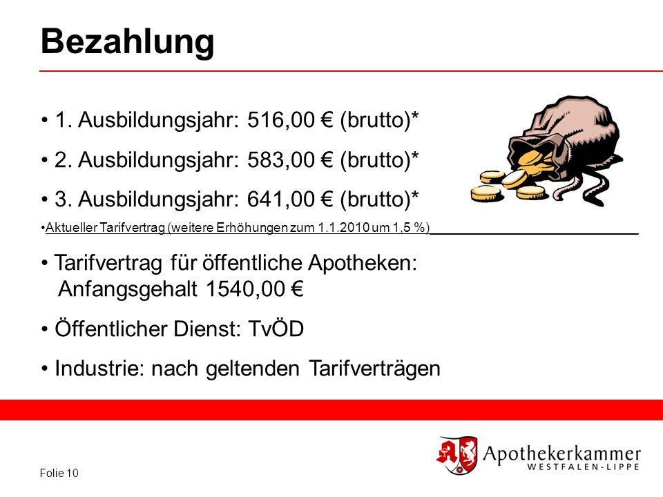 Bezahlung 1. Ausbildungsjahr: 516,00 € (brutto)*