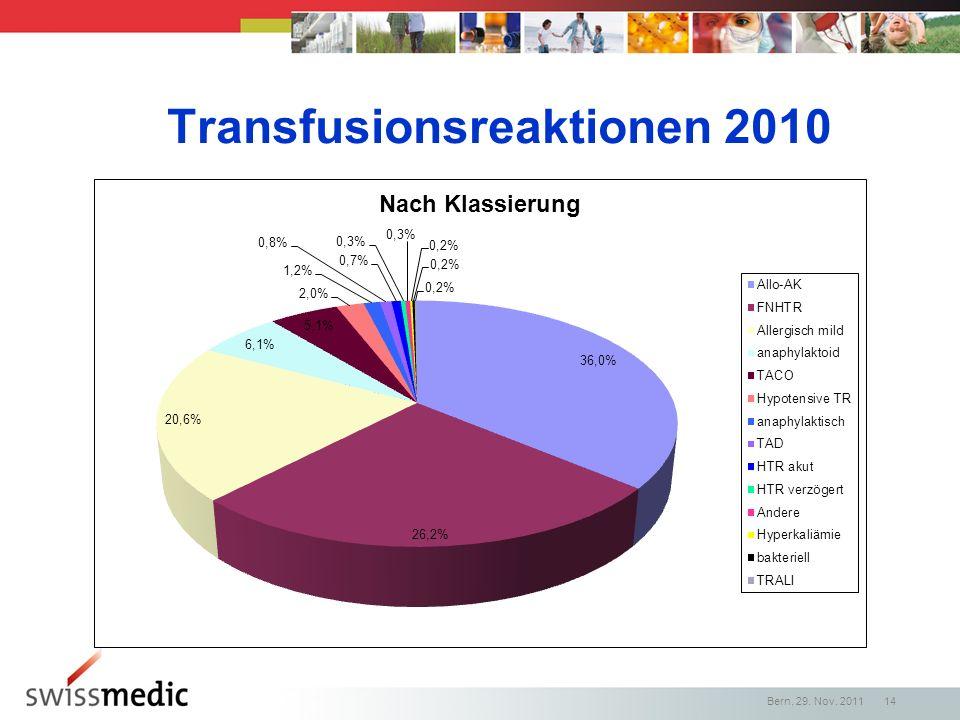 Transfusionsreaktionen 2010