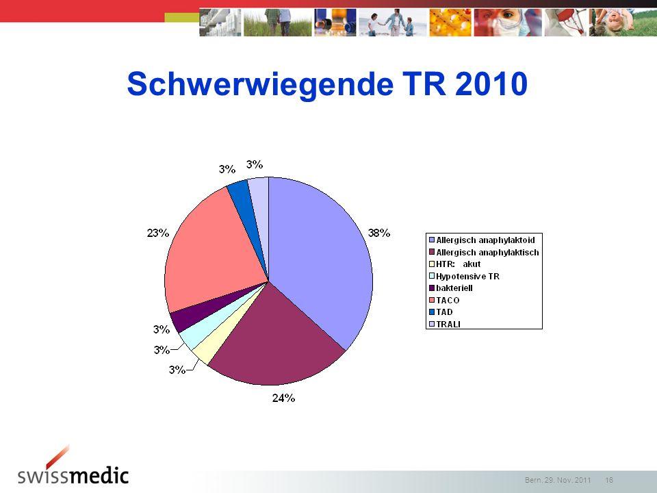 Schwerwiegende TR 2010
