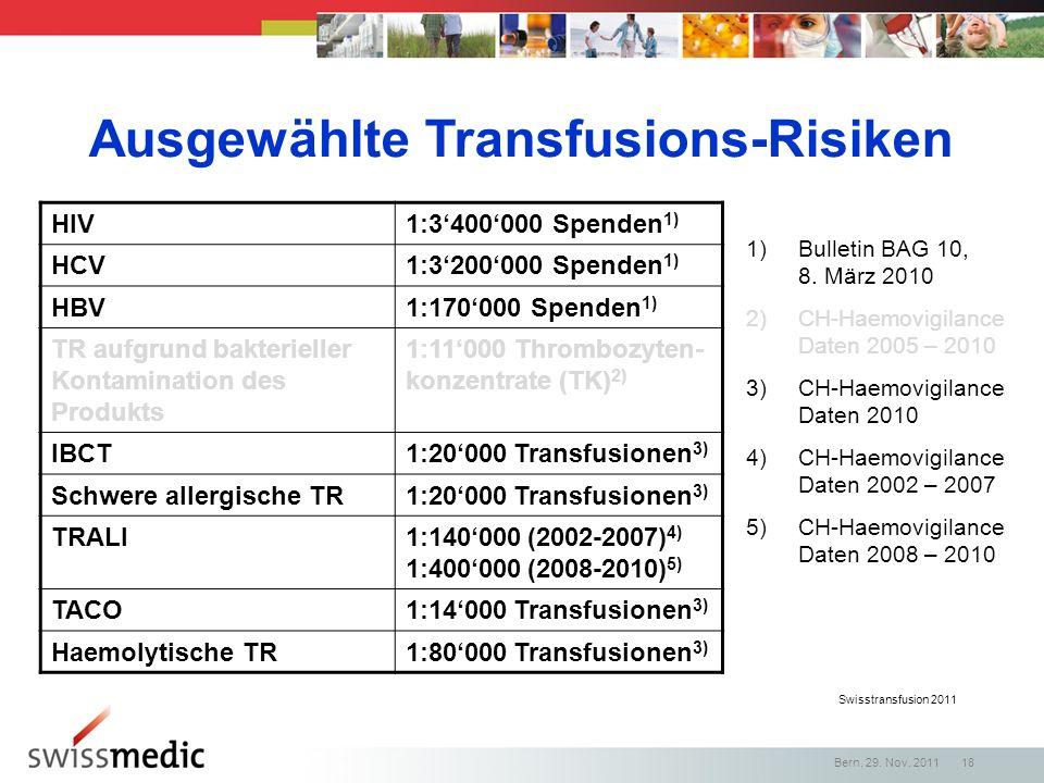 Ausgewählte Transfusions-Risiken