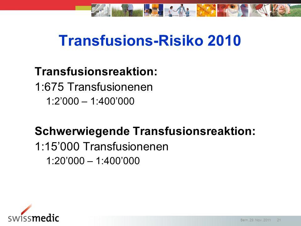 Transfusions-Risiko 2010 Transfusionsreaktion: 1:675 Transfusionenen