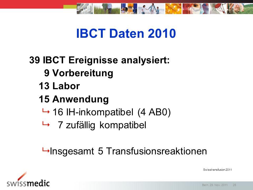 IBCT Daten 2010 39 IBCT Ereignisse analysiert: 9 Vorbereitung 13 Labor