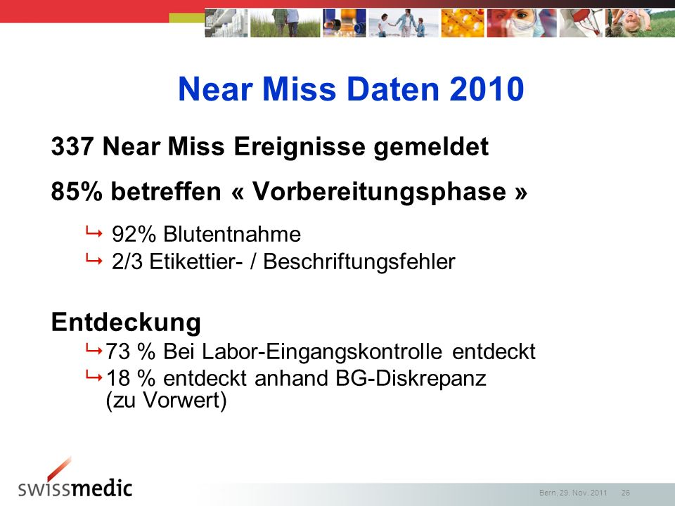 Near Miss Daten 2010 337 Near Miss Ereignisse gemeldet