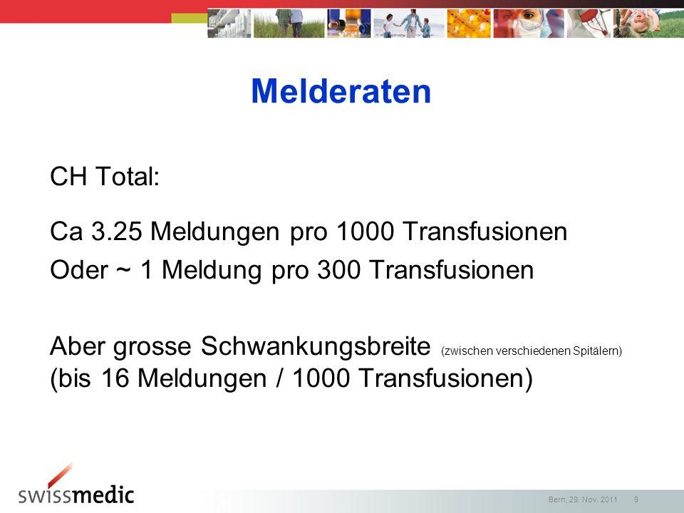 Melderaten CH Total: Ca 3.25 Meldungen pro 1000 Transfusionen