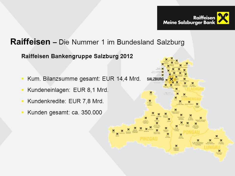 Raiffeisen – Die Nummer 1 im Bundesland Salzburg