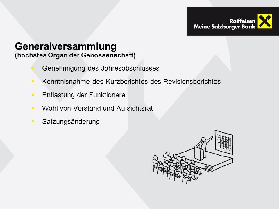 Generalversammlung (höchstes Organ der Genossenschaft)