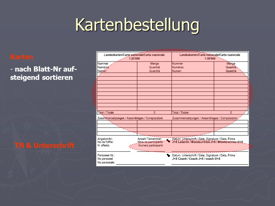 Kartenbestellung Karten nach Blatt-Nr auf-steigend sortieren