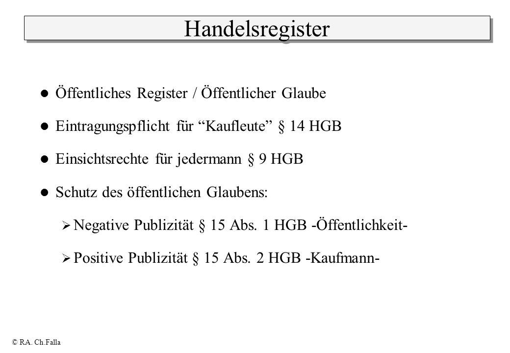 Handelsregister Öffentliches Register / Öffentlicher Glaube